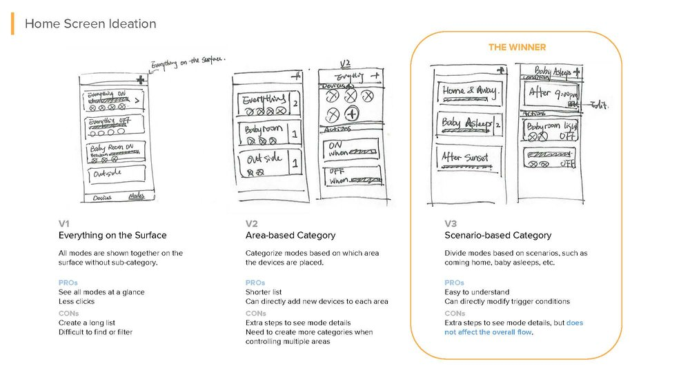 FingerFood Design Challenge_Page_14.jpg