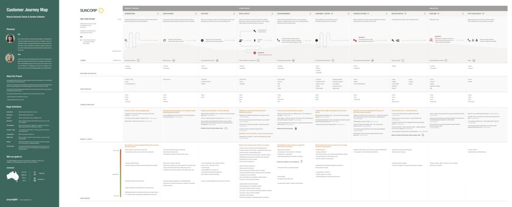 Suncorp NH&Declines_Customer_Journey_Map_v1.0.png