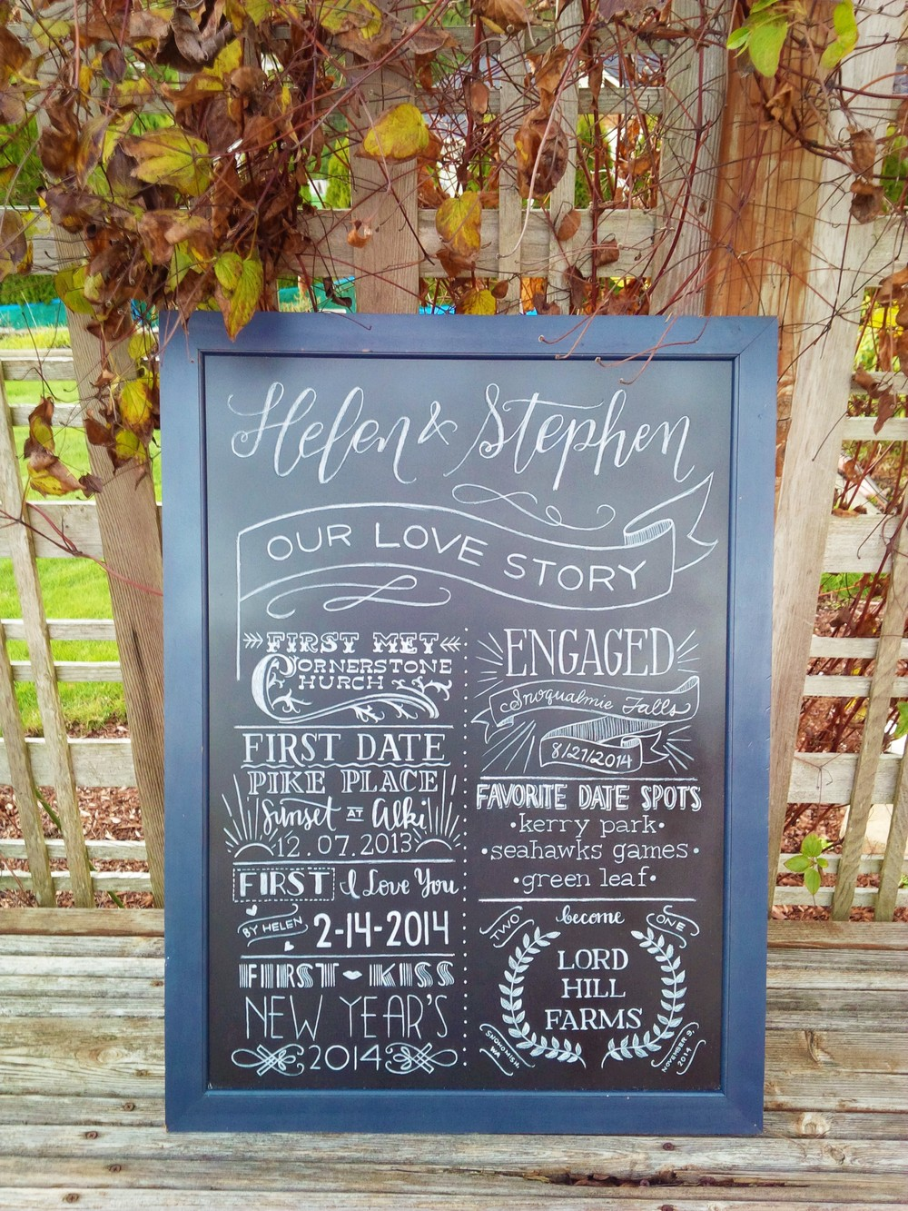 Wedding Story Chalkboard.jpg