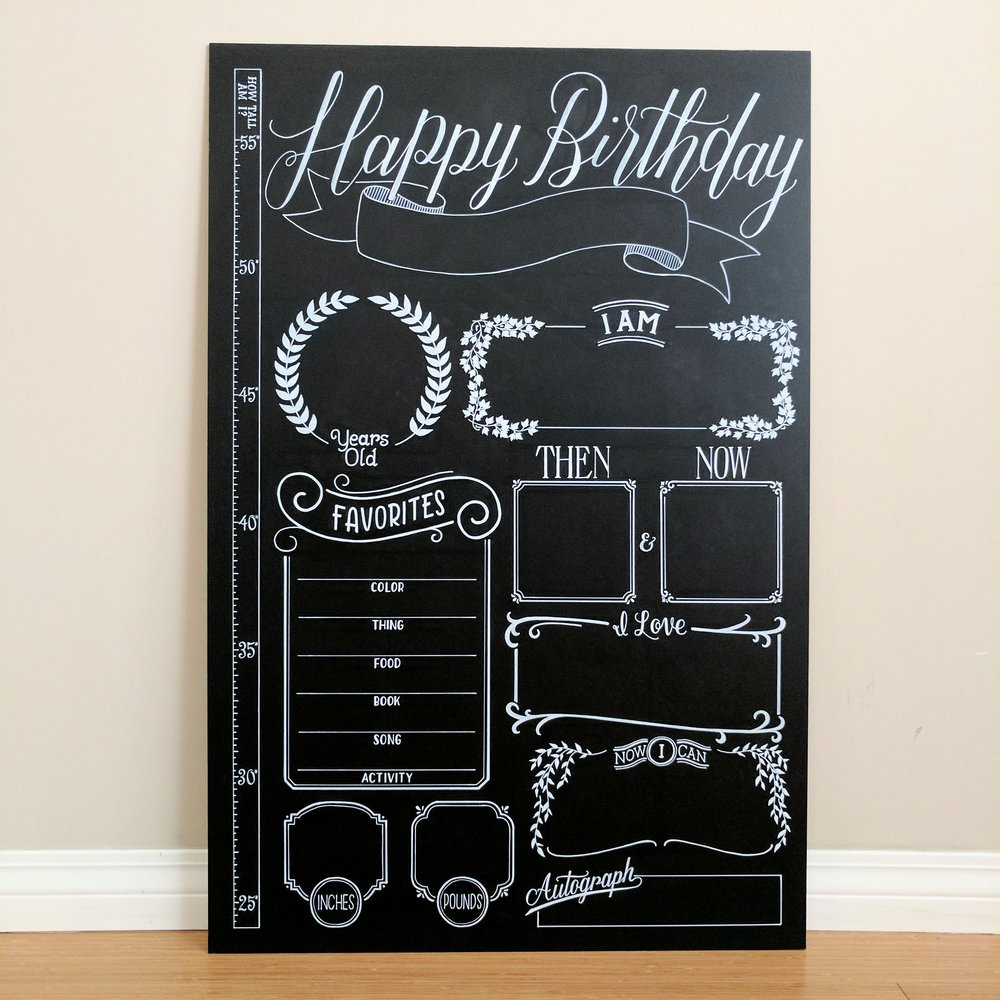 Reusable Birthday Chalkboard.jpg