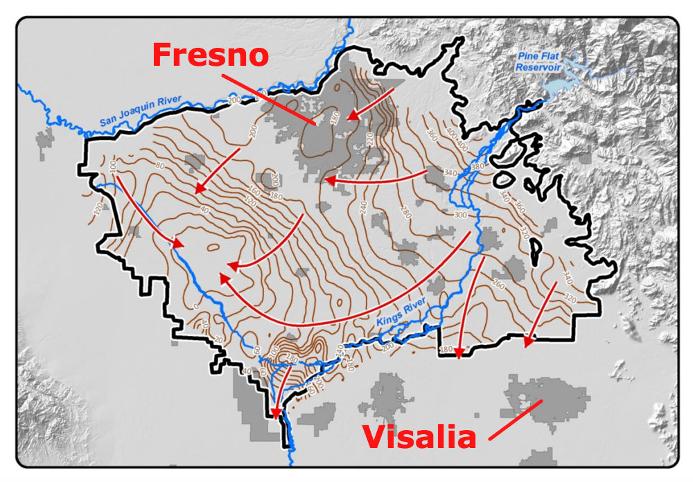 Predominant groundwater flow in the Kings Subbasin.