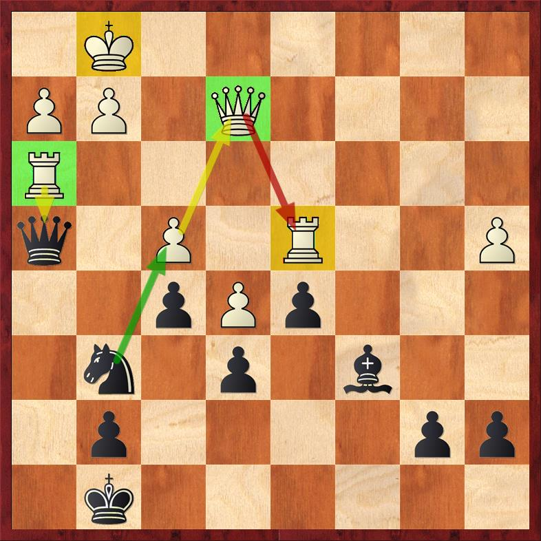 Position after 29. Rh3