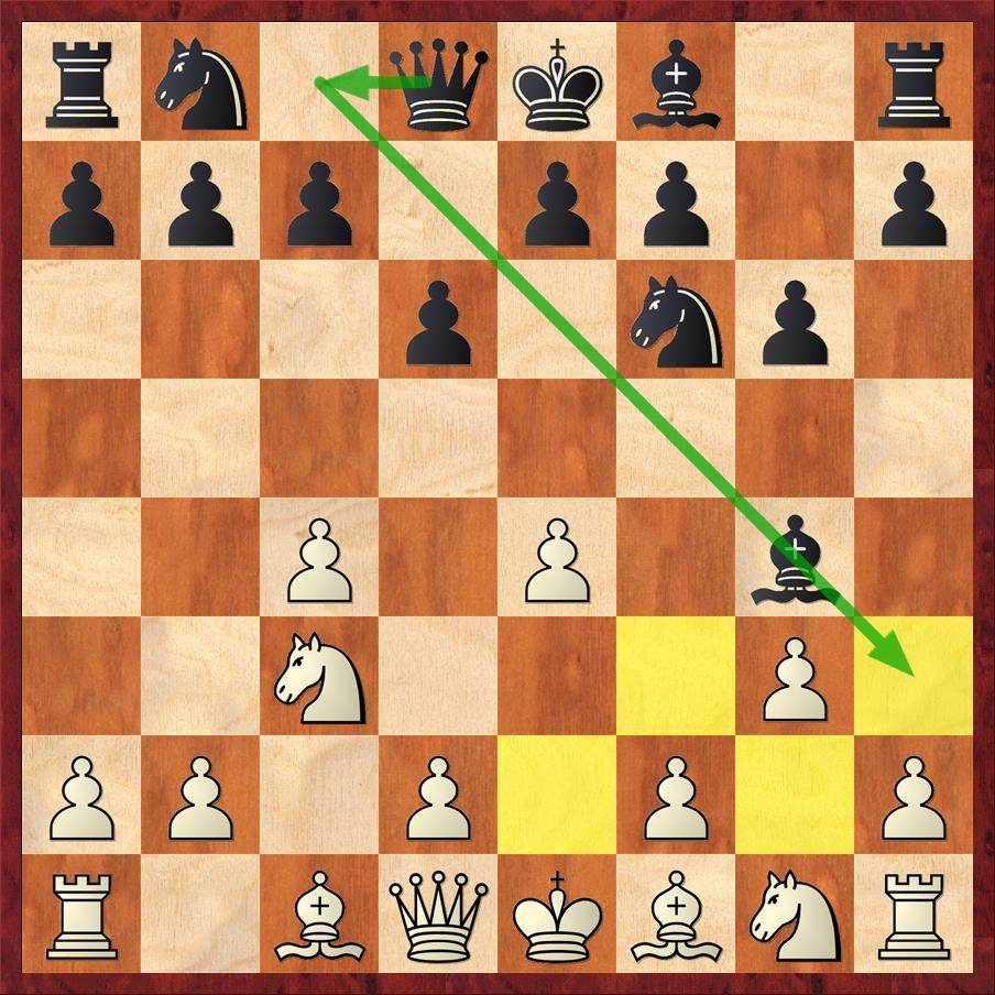 Position after 4...Bg4
