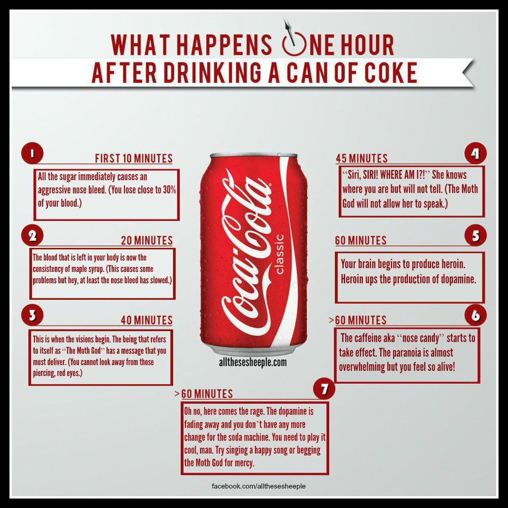What REALLY Happens When You Drink Coke