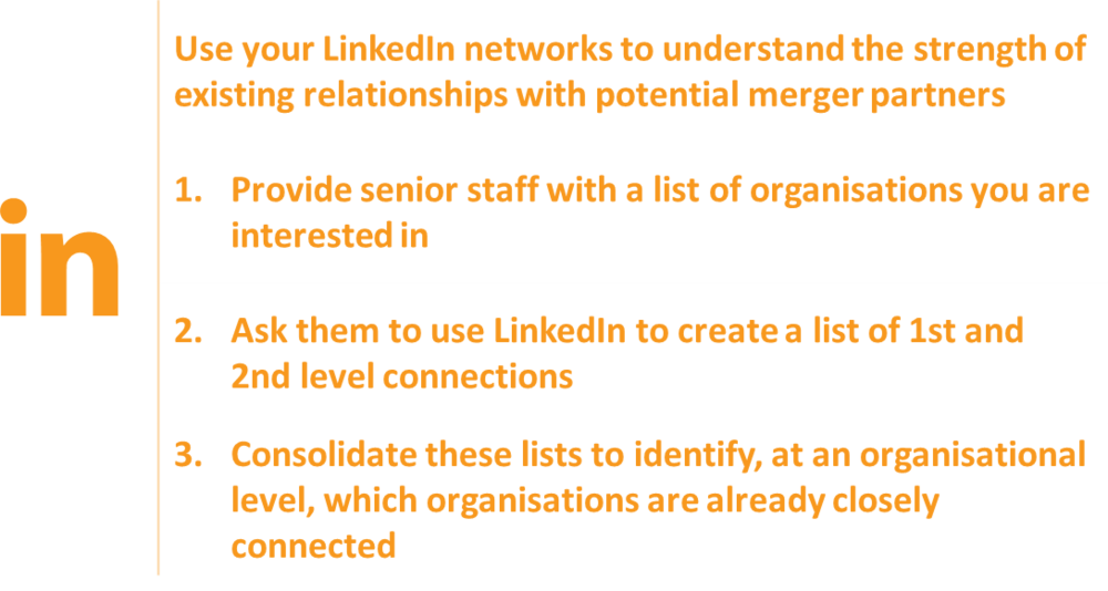 Figure 4: Using LinkedIn to search for a merger partner