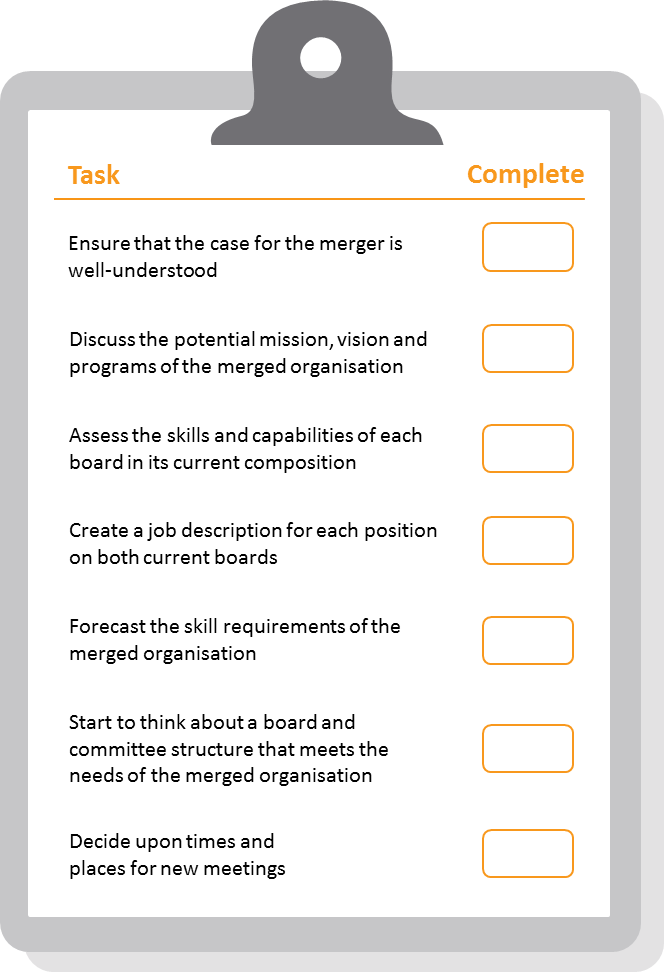 Figure 7: Pre merger board checklist