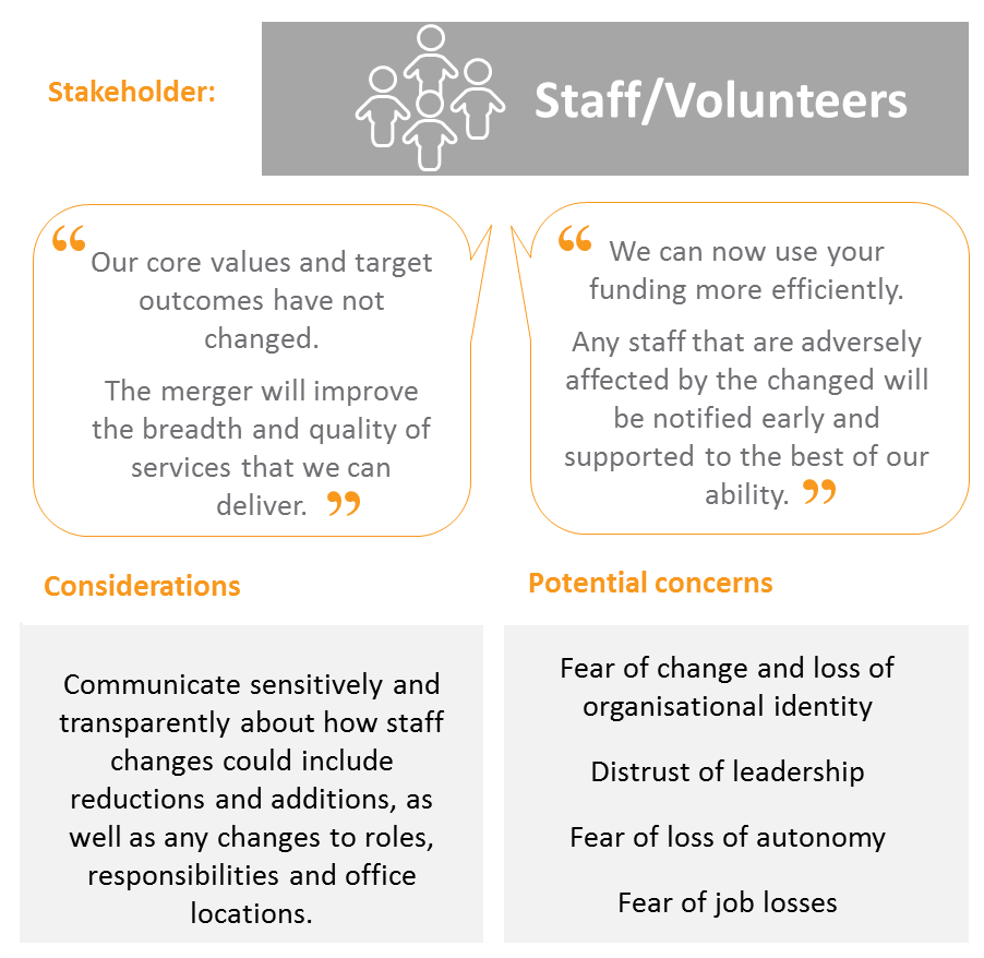 Staff volunteers.png