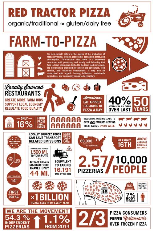 RTP_infographic_LARGE.jpg