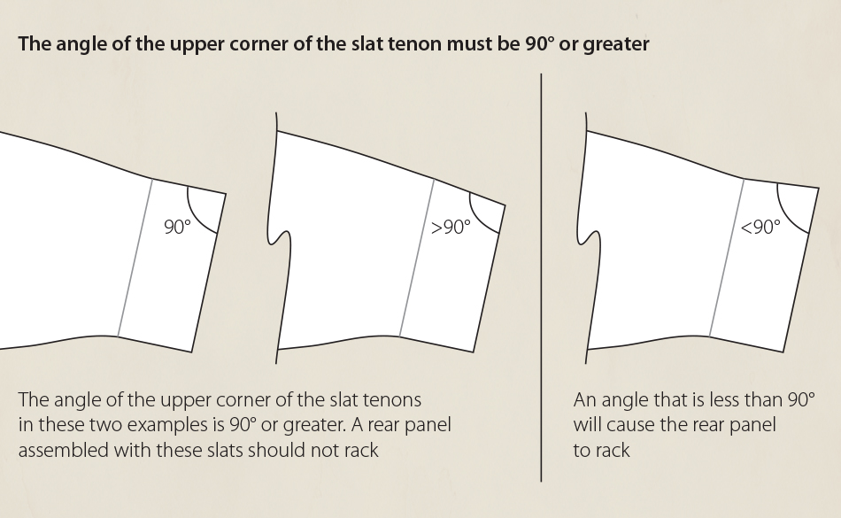 Fitting the slat tenons: The upper corner of the tenon must be 90° or more