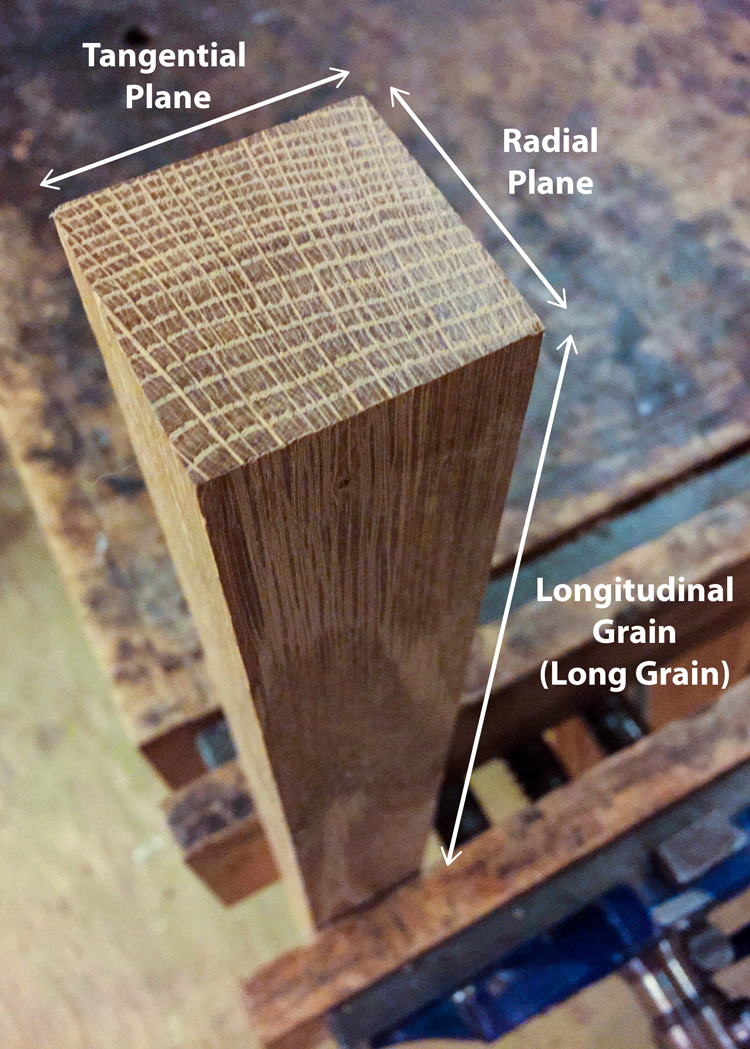 Grain orientation in wood