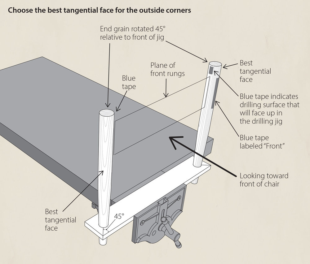 Choose the best tangential face for the outside corners