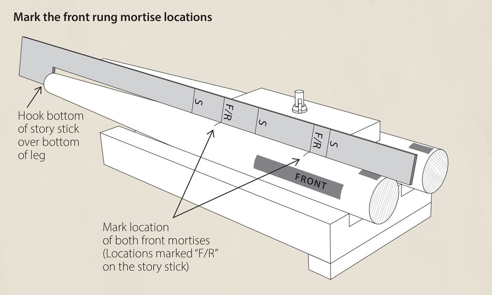 Mark the front rung mortise locations