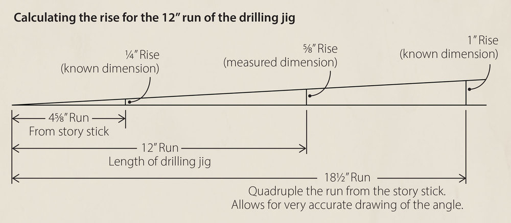 """Calculating the rise for the 12"""" run of the drilling jig"""