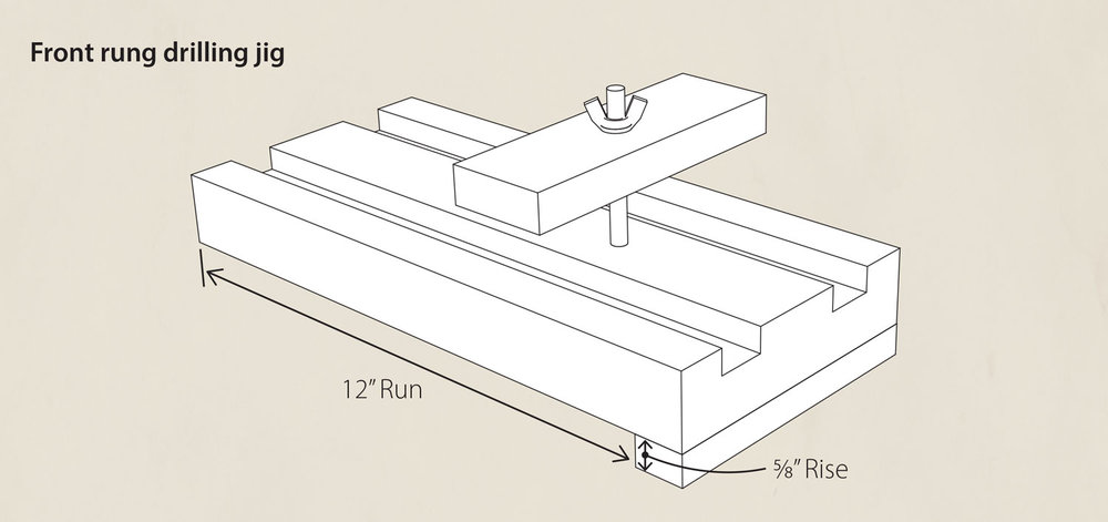 Front rung drilling jig