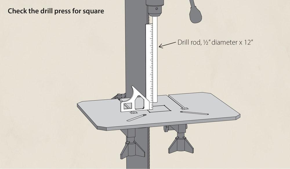 Check the drill press for square