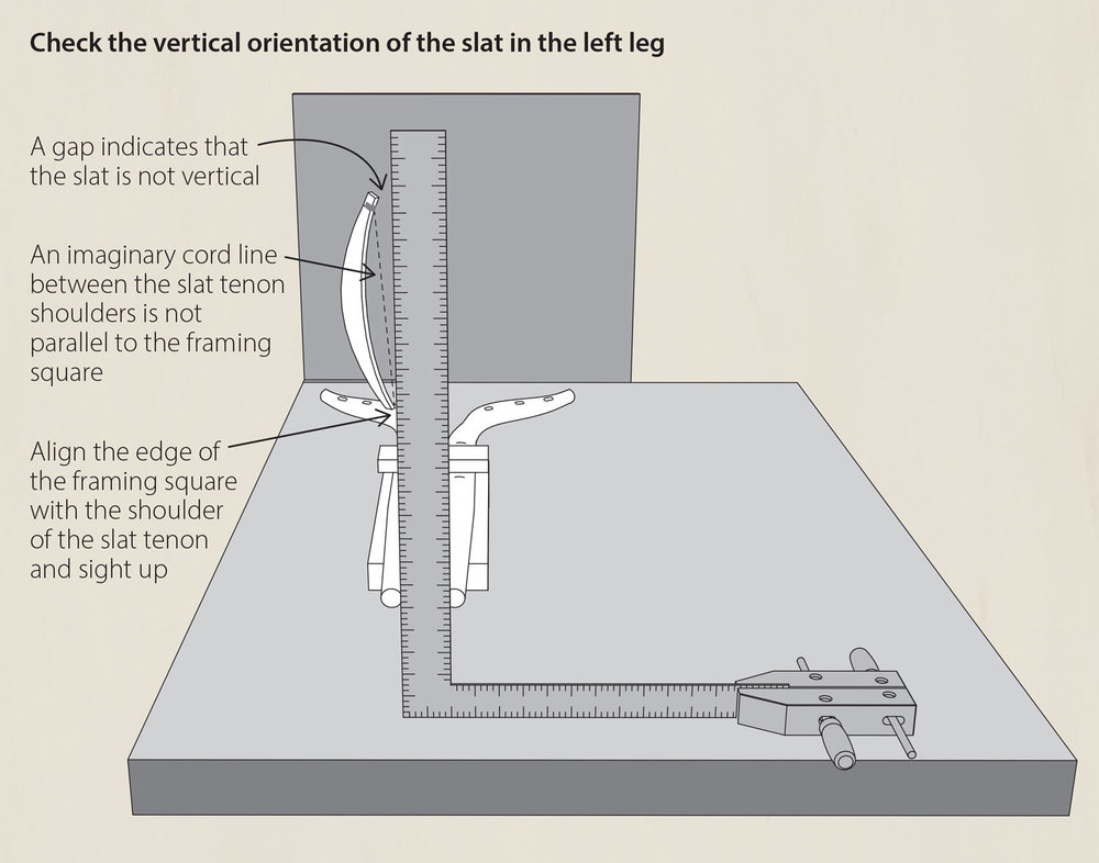 Check the vertical orientation of the slat in the left leg