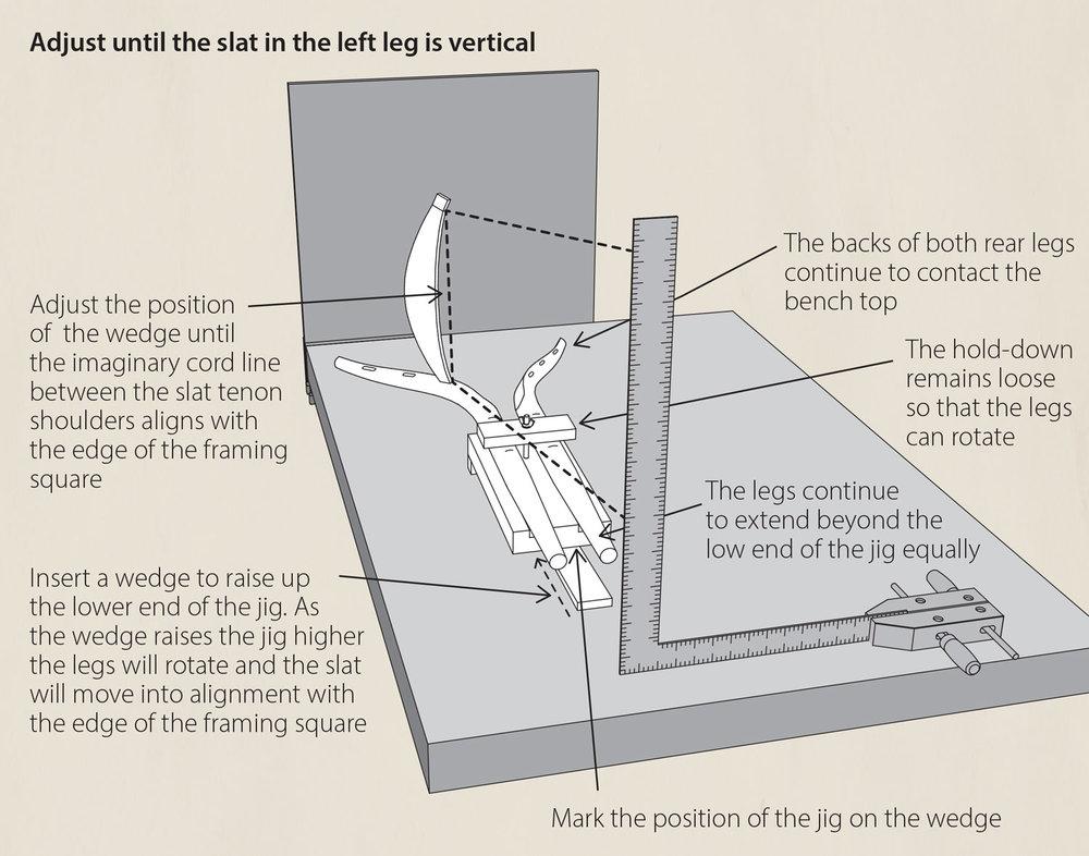 Adjust until the slat in the left leg is vertical