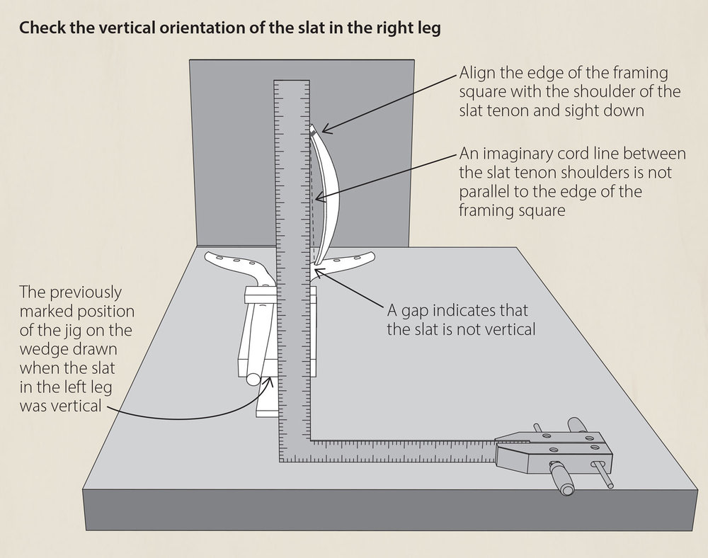 Check the vertical orientation of the slat in the right leg