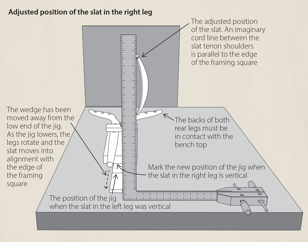 Adjusted position of the slat in the right leg