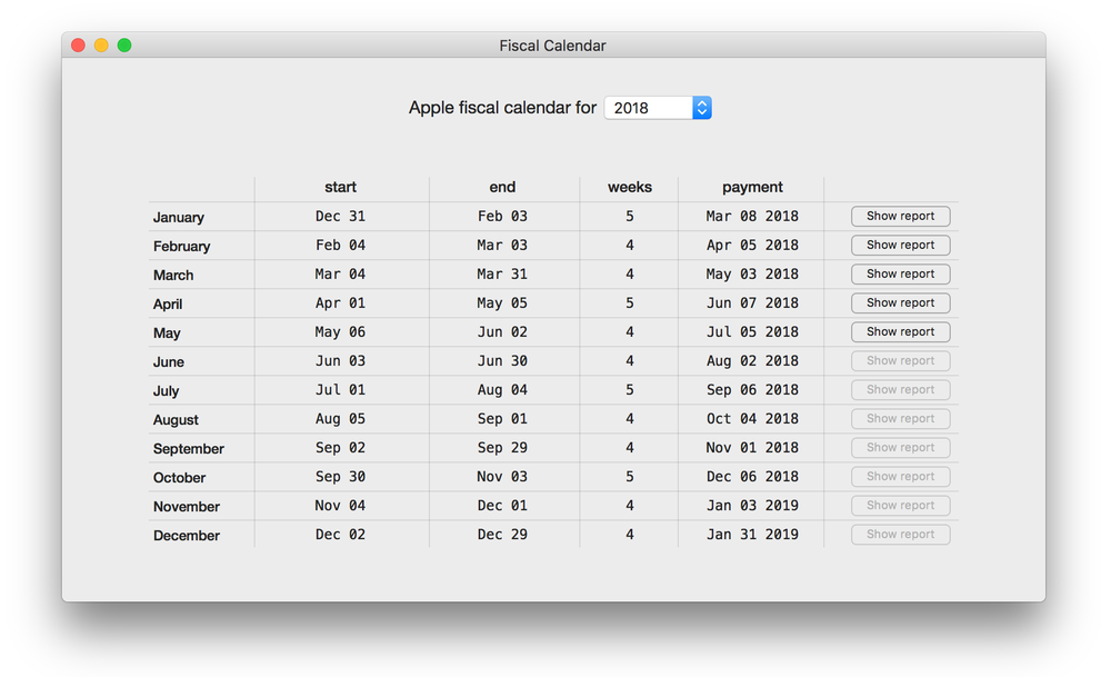See the Apple Fiscal Calendar and get estimates of your next payment.