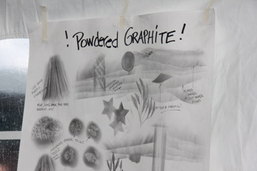 Powdered Graphite Class with Karen