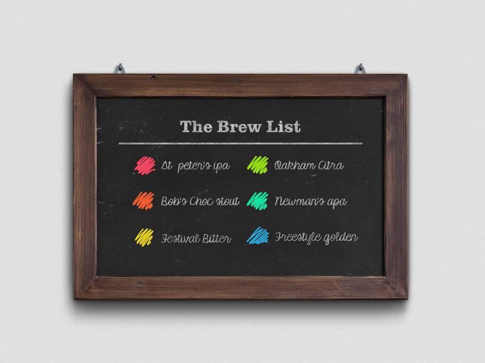 Offering as a simple way to keep track of the beers, matching up with the cap colours