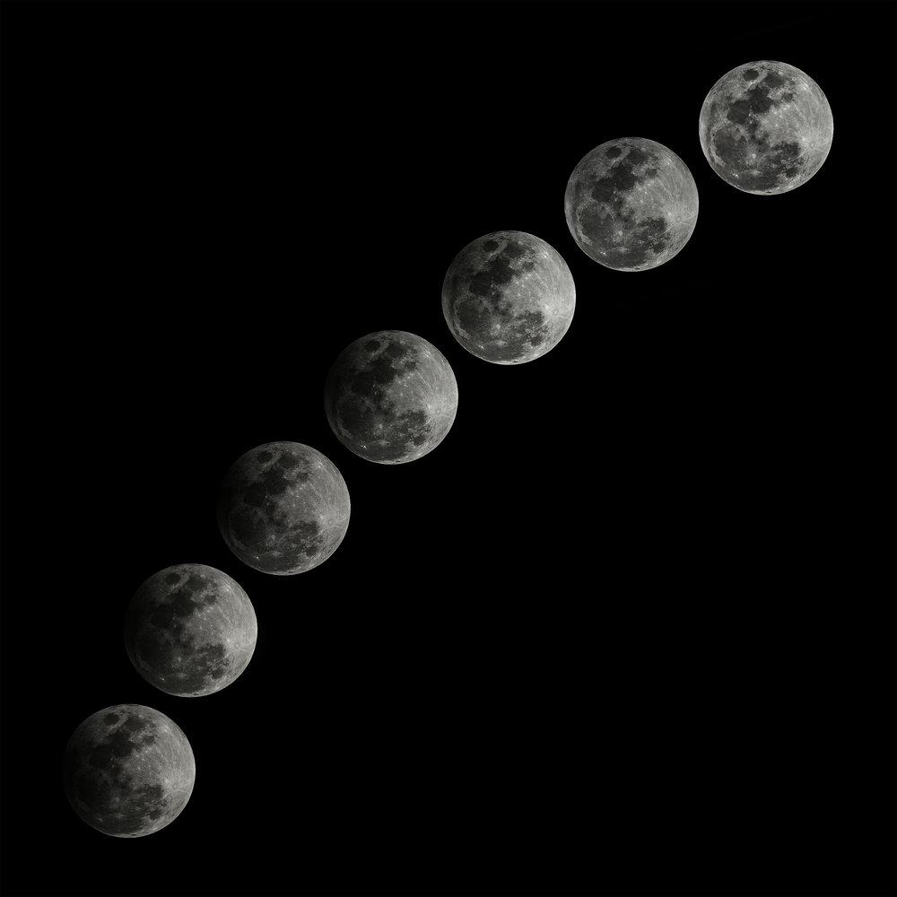 Penumbral Eclipse