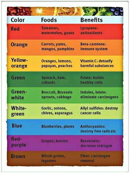 food-color