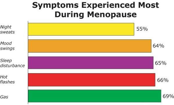 menopause-3