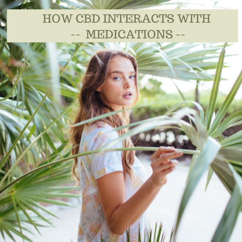 CBD & I'ts Drug Interactions (1).png