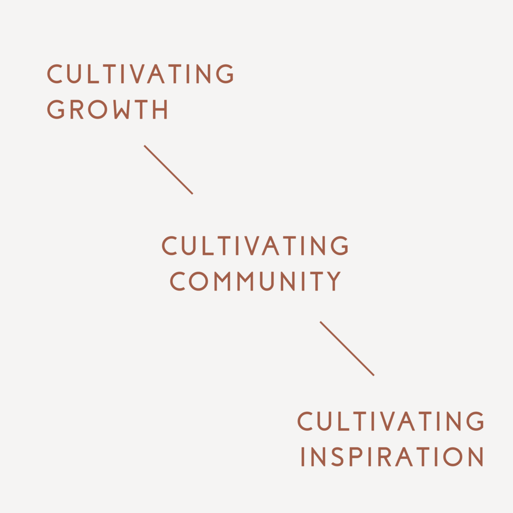 Cultivate Social Graphic 1.png