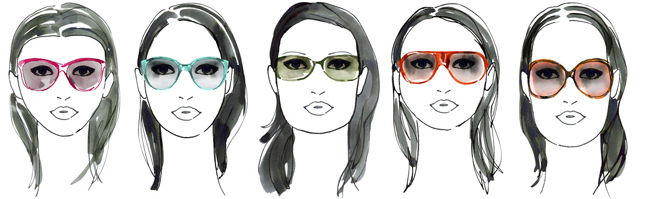The best sunglasses for your face shape. Image via familyoptometric.com