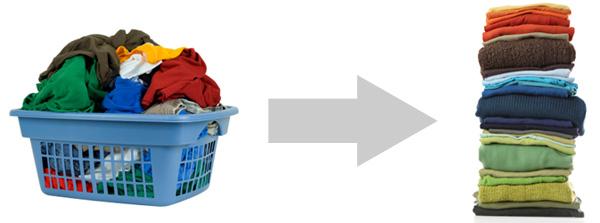Laundry Locker, Rinse, Washio Laundry services