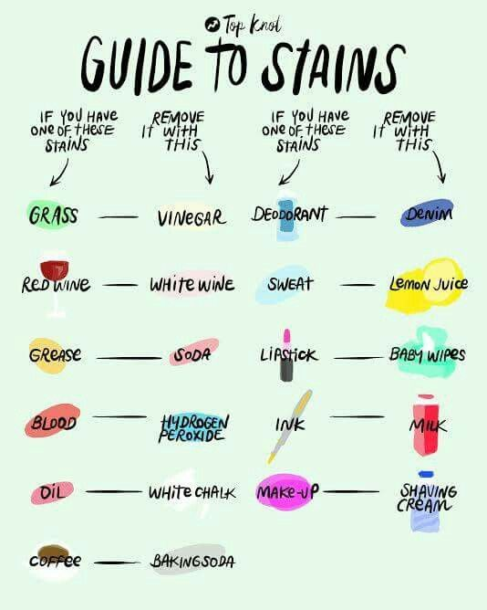how-to-remove-stains-chart