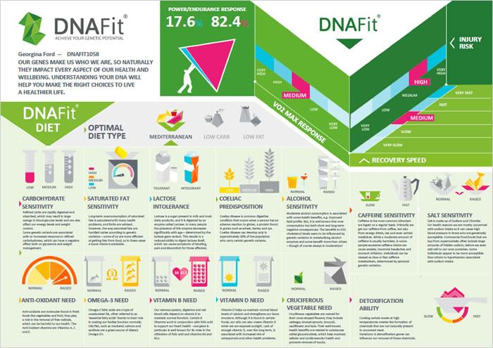 DNAFit-Infographic.jpg