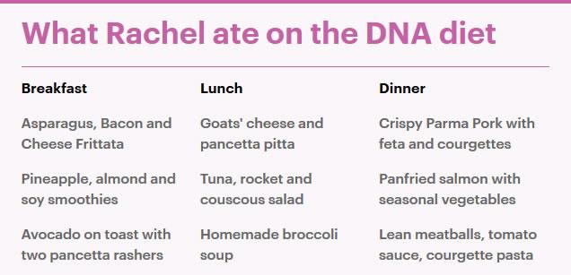 DNA-Diet.jpg