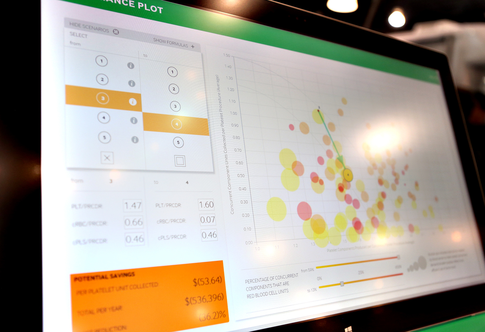 Terumo BCT   Interactive Sales Enablement Tool  Read the full story here.