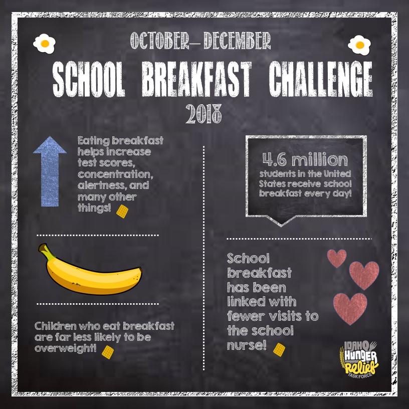 School Breakfast Week did you know 3 facts.jpg