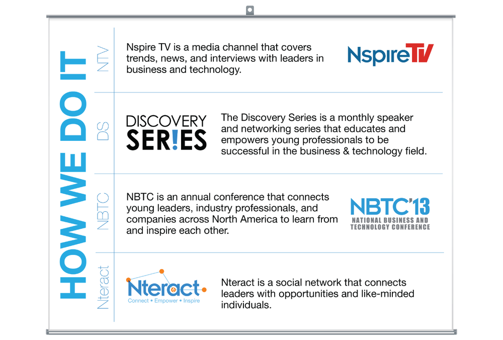 Nspire Sponsorship Package slides (2012-2013)