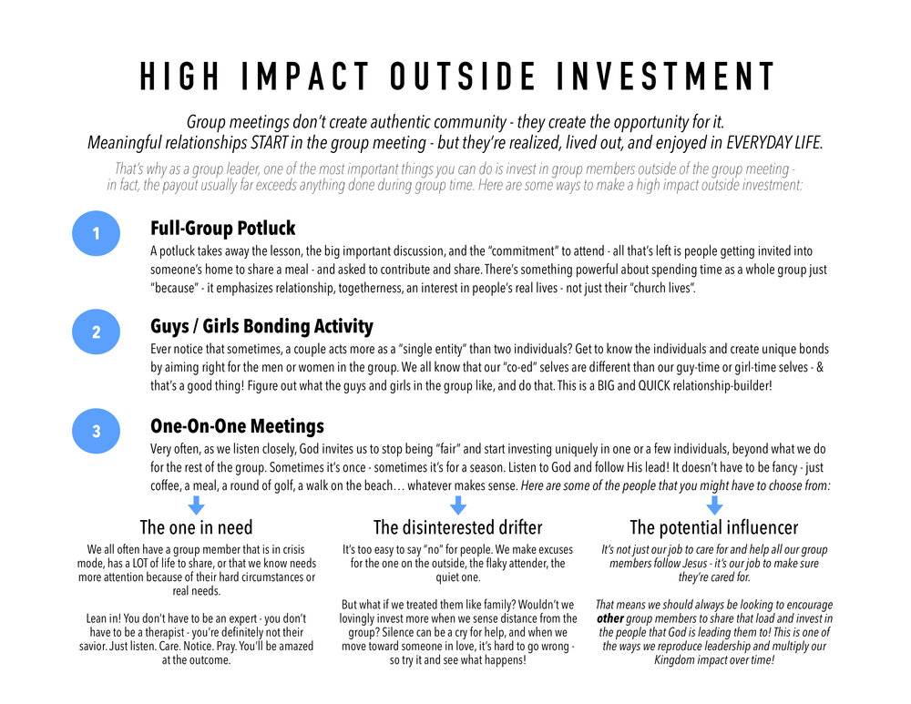 SP - High Impact Outside Investment.jpg