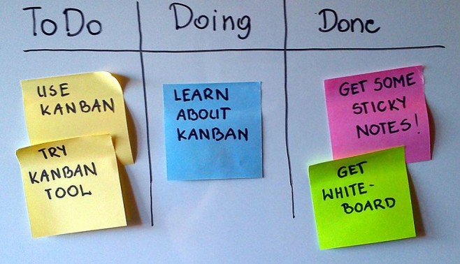 A post-it Kanban board is quick to set up and works wonders for keeping track of who's doing what