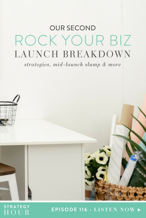 We are here for another launch breakdown, and we hope you are as excited as we are! Today we are breaking down our second Rock Your Biz launch. We are giving you the inside scoop and, believe me, it's something you'll want to hear. We learned a lot and we have a lot of stats to cover with you today because we like sharing the nitty gritty details, but you already know that!  |  The Strategy Hour  |  Think Creative Collective