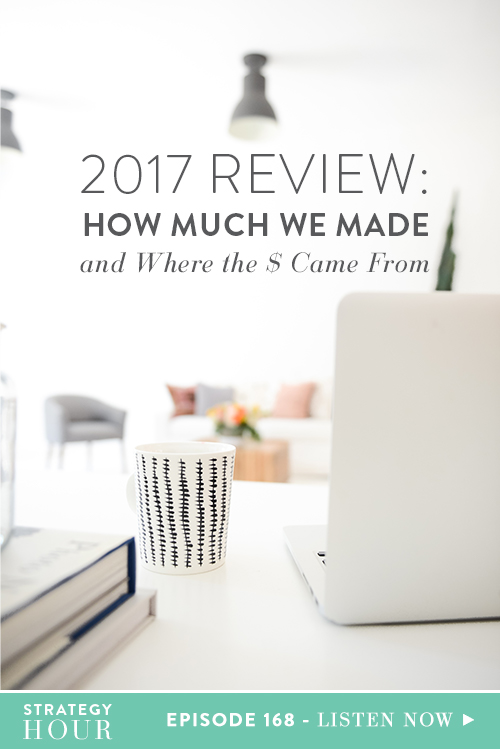 Today's episode is all about the 2017 Review – where we share our triumphs and milestones, the bumps on the road, numbers, sexy data and everything in between! 2017 was a big year for us; Penelope was born, we took off all of January and we launched our signature program, The Strategy Academy, twice! We also hosted a ton of webinars and we ran Facebook Ads strategically well for the first time.  |  The Strategy Hour Podcast  |  Think Creative Collective
