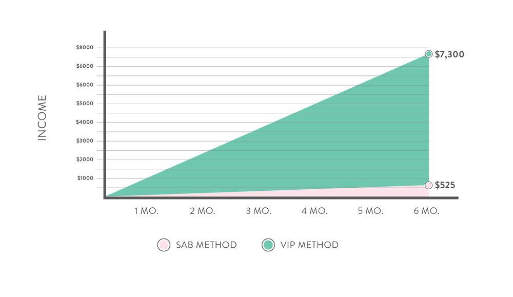 Timeline_camera_Chart.jpg