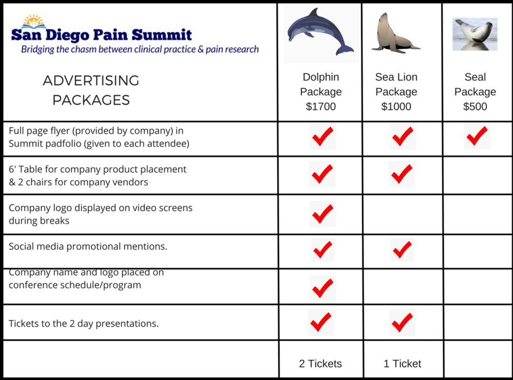 Summit advertising packages