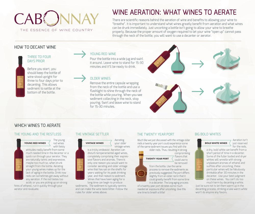 Wine Aeration