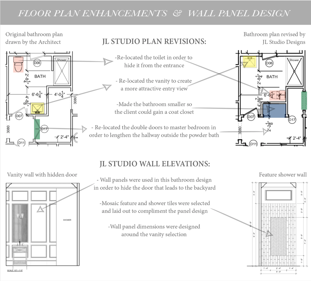 This diagram shows one small example of how JL Studio rearranged the Architect's drawings. In the revision, JL Studio created a more attractive bathroom entrance with better flow and added a coat closet that the client otherwise wouldn't have had.