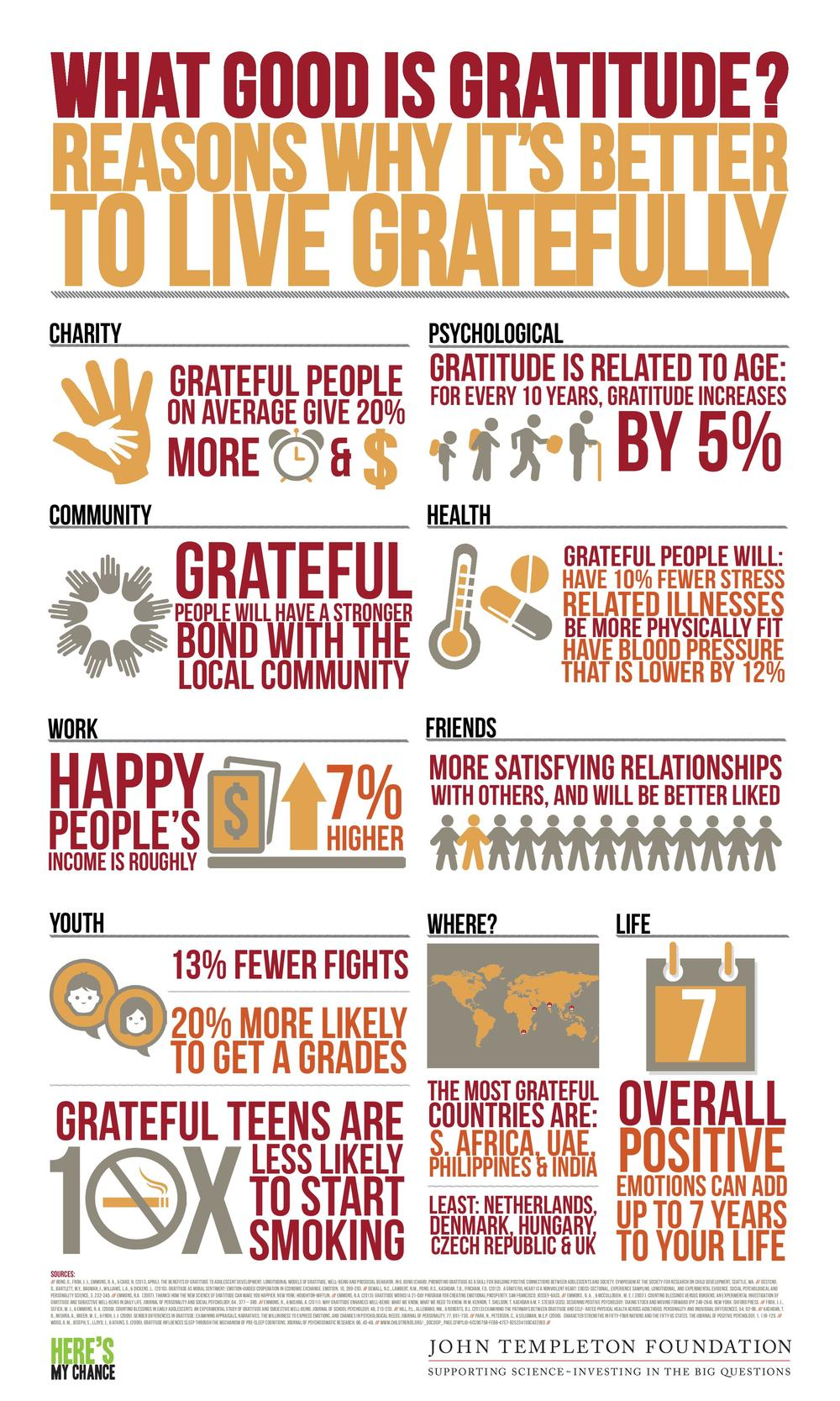 Grateful-Infographic-page-001.jpg