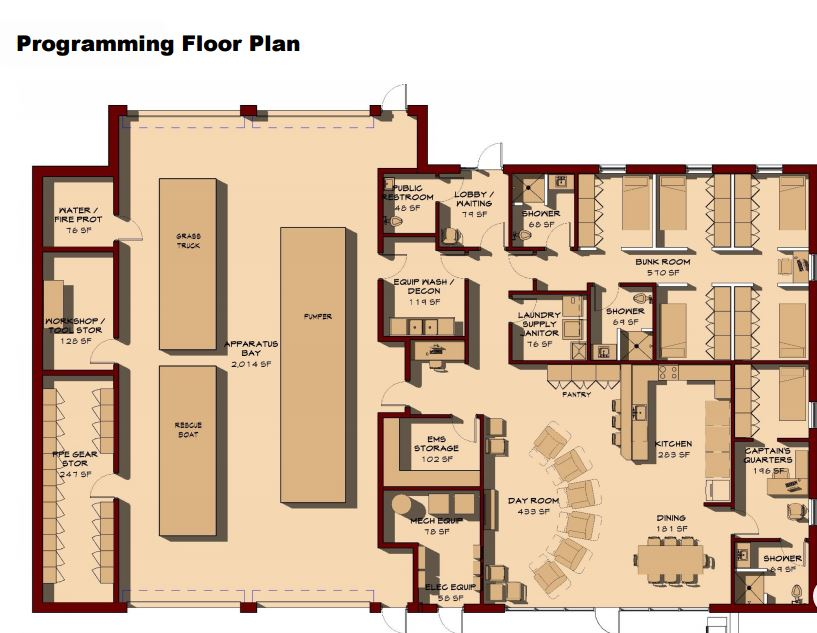Proposed floor plan for new facility.