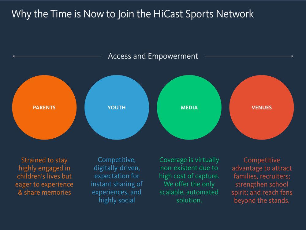 HiCastSports_PrivateSchoolIntro_022217.014.jpeg